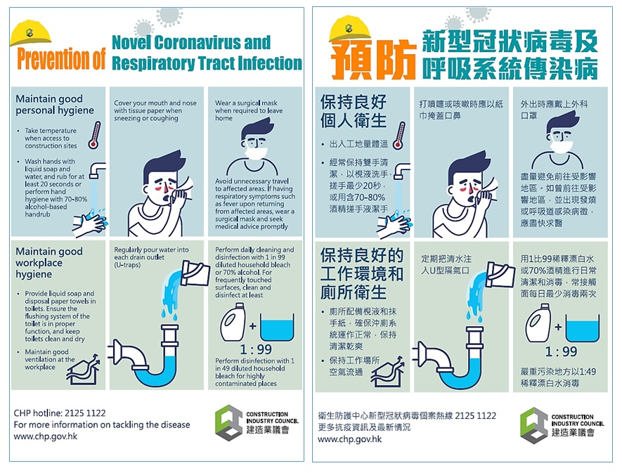 Prevention of Novel Coronavirus 預防新型冠狀病毒